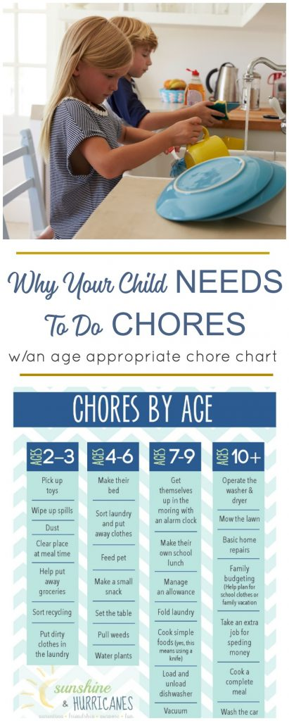 Chores for children are important for so many reasons. They help them learn life skills, responsibility and give them a sense of pride for contributing to their family. Printable Chore Chart included with chores by age.