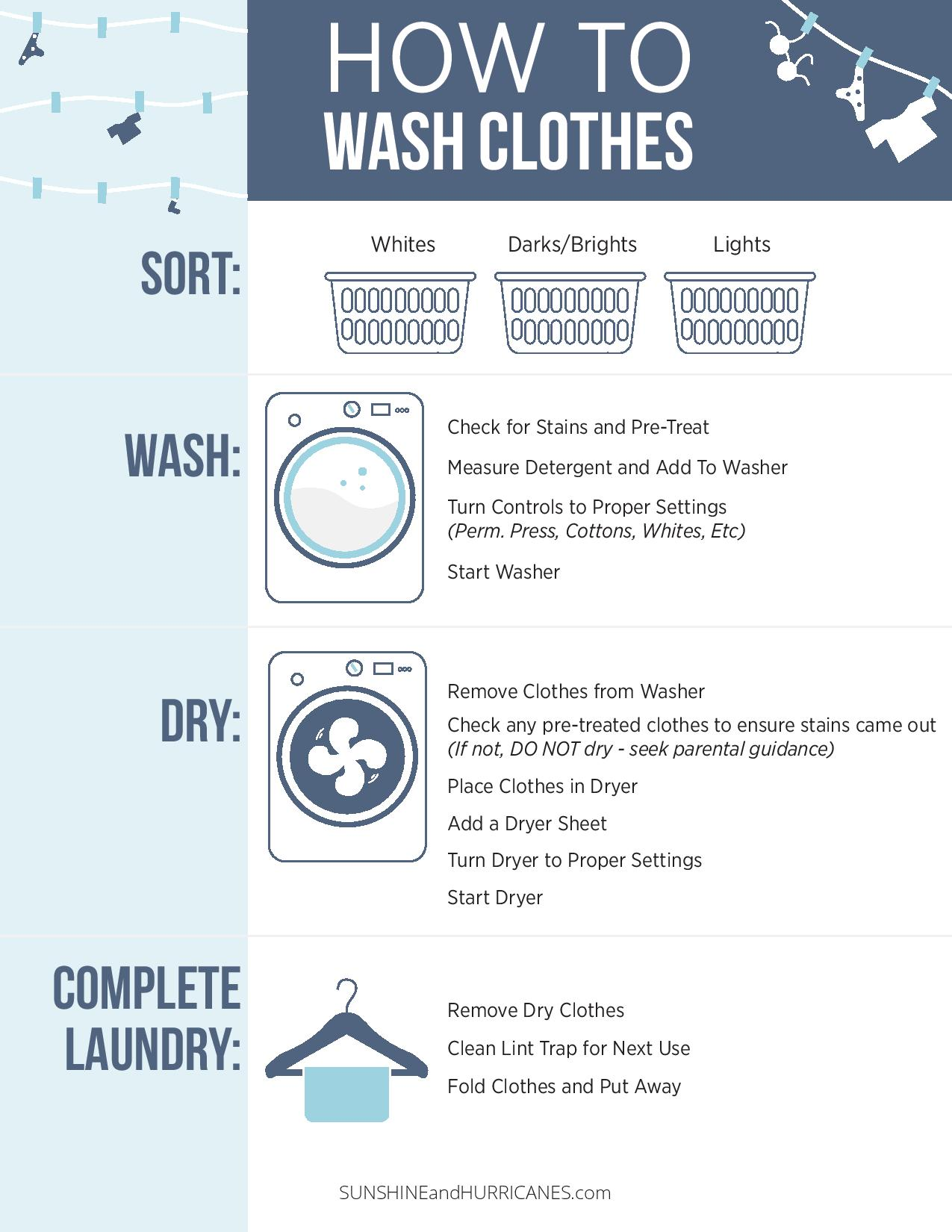 Teen and Tween Chores. How to Wash Laundry Printable