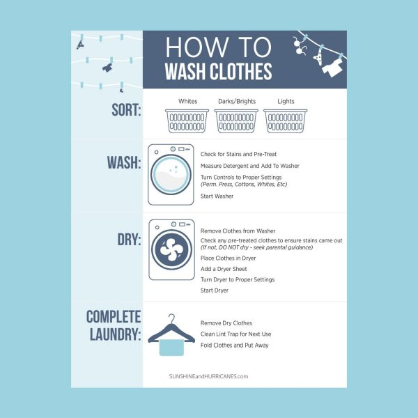 How To Do Laundry Printable