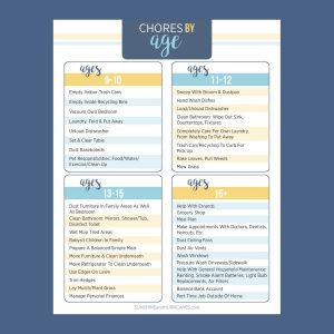 Teen And Tween Printable Chore Chart